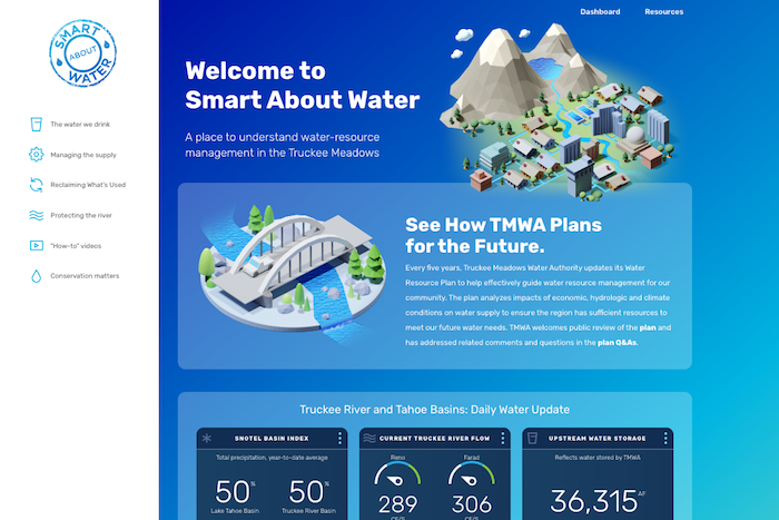 Smart About Water homepage